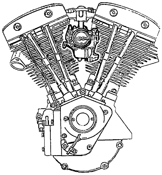 harley davidson ironhead engine